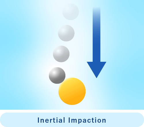 Inertial Impaction